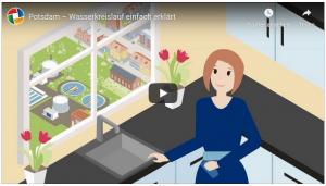 Erklärfilm Trinkwasser Potsdam EWP
